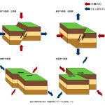 鳥取の地震が多い理由原因や津波被害は?余震はいつまで続くのか